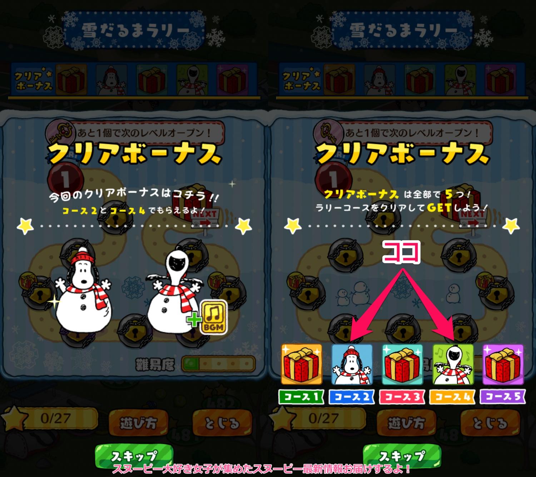 スヌーピー雪だるまラリースヌーピードロップスそり赤い帽子紅白マフラー2