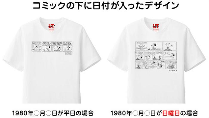 スヌーピーユニクロTシャツトートバッグ日付ピーナッツコミック4