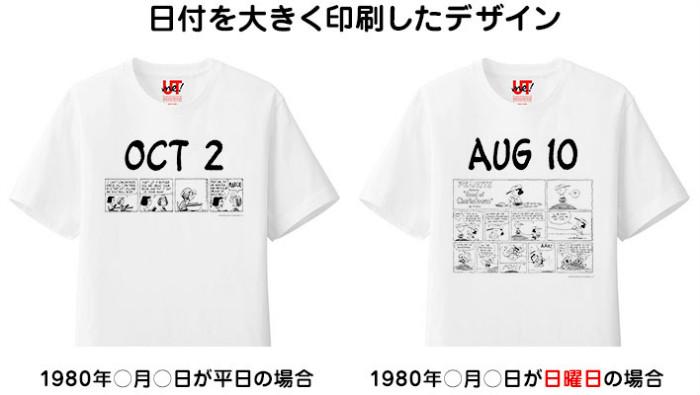 スヌーピーユニクロTシャツトートバッグ日付ピーナッツコミック5