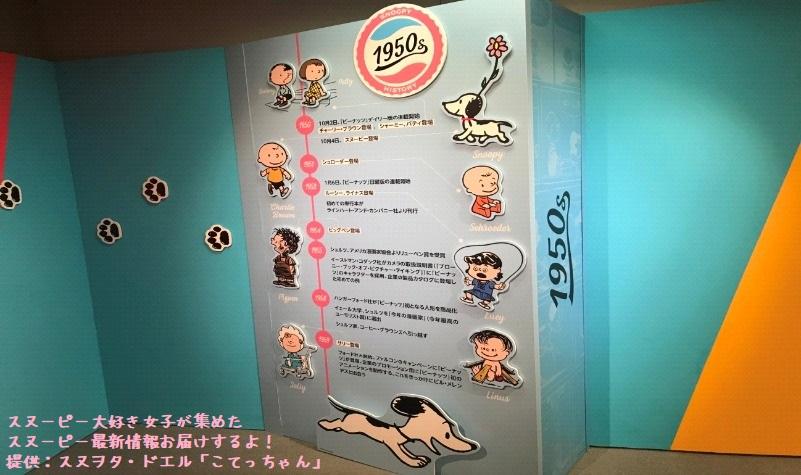 スヌーピータイムカプセル展ピーナッツ70周年イベント京都こてっちゃん5